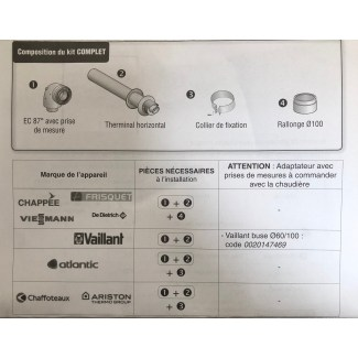 Kit ventouse horizontalà condensation Poujoulat 60/100