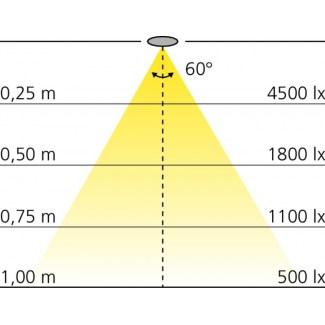 Spot LED 350 mA de 1.2W
